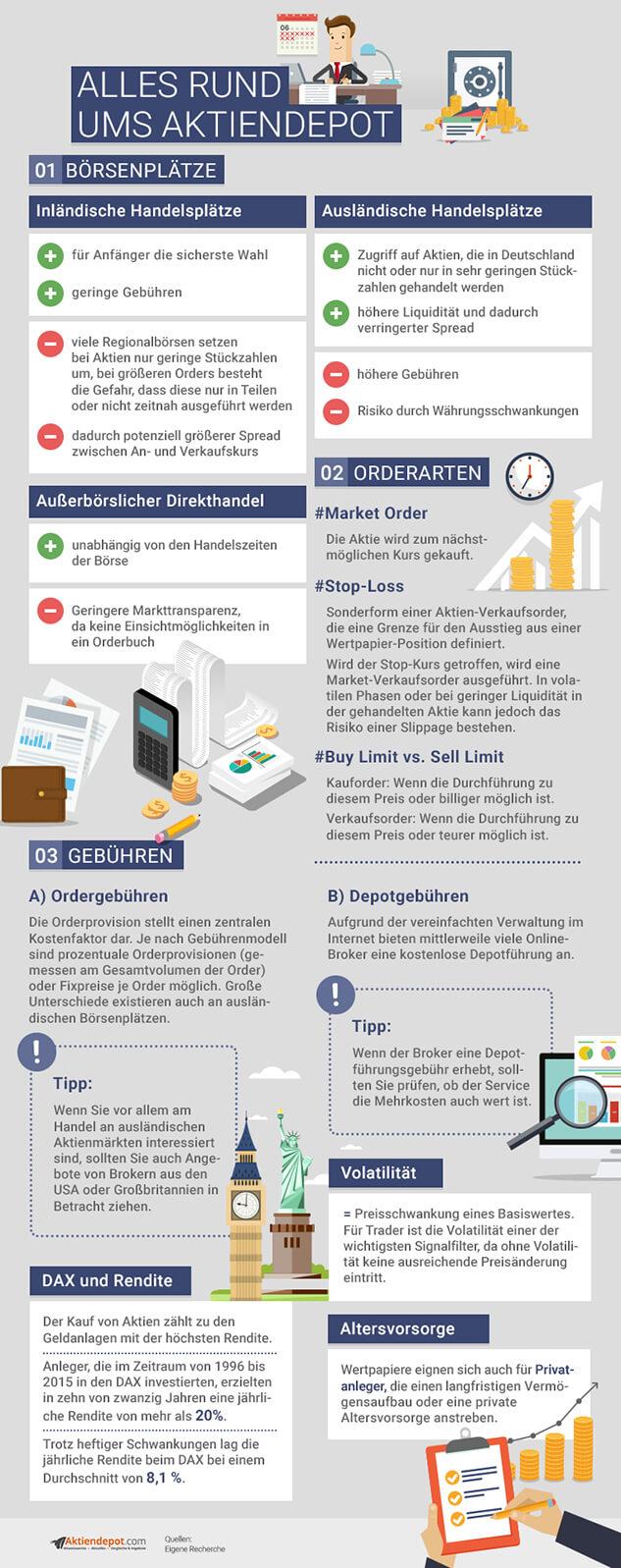 aktiendepot_infografik_02