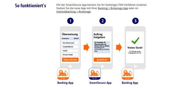börsen app vergleich deutscher hausfrauensex