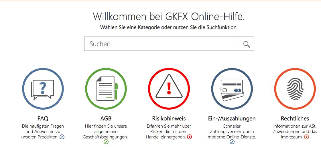 Der Kundenservice von GKFX ist vorbildlich und umfassend