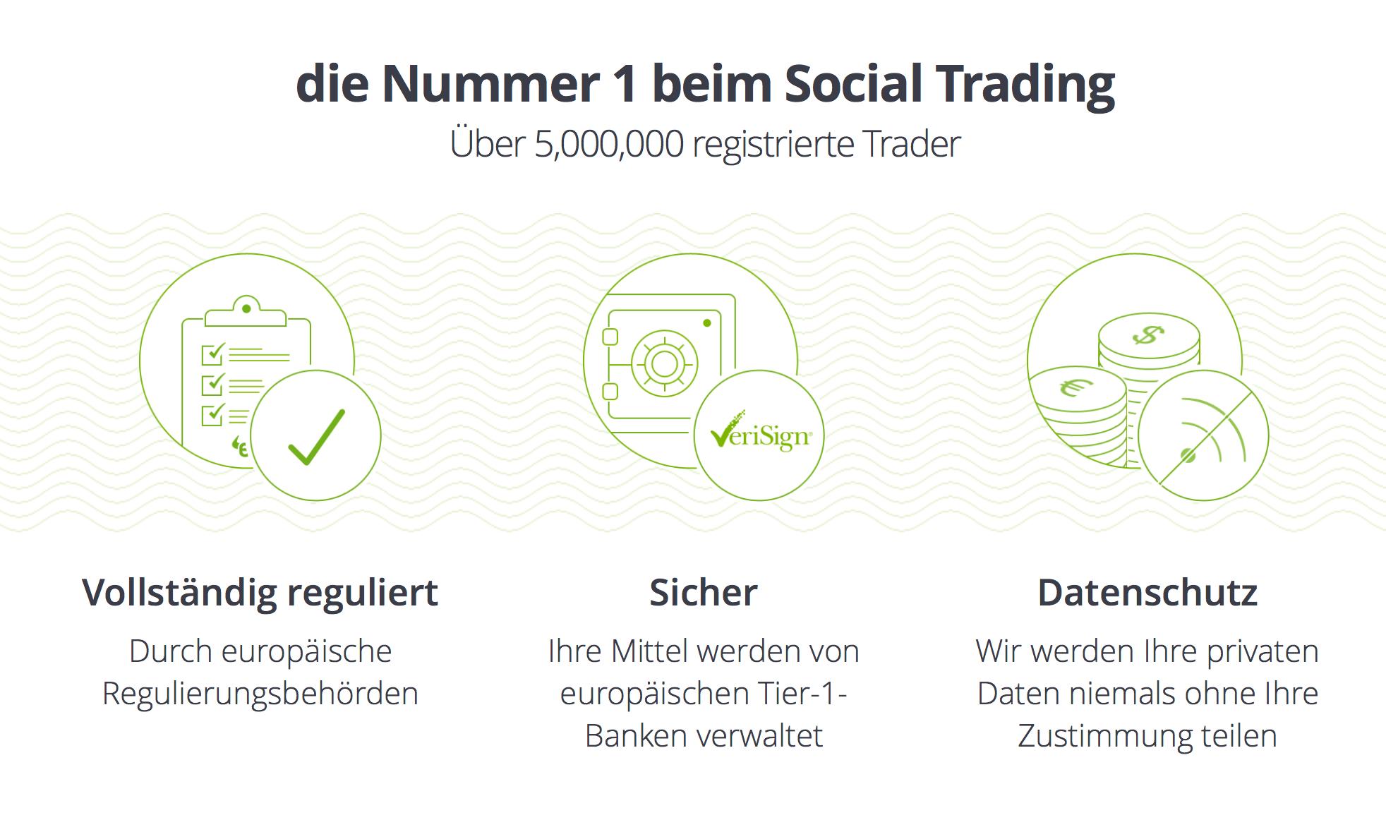 eToro - die Nummer 1 beim Social Trading