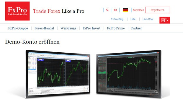 Forex broker test 2012