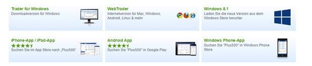 Handeln per App bei Plus500