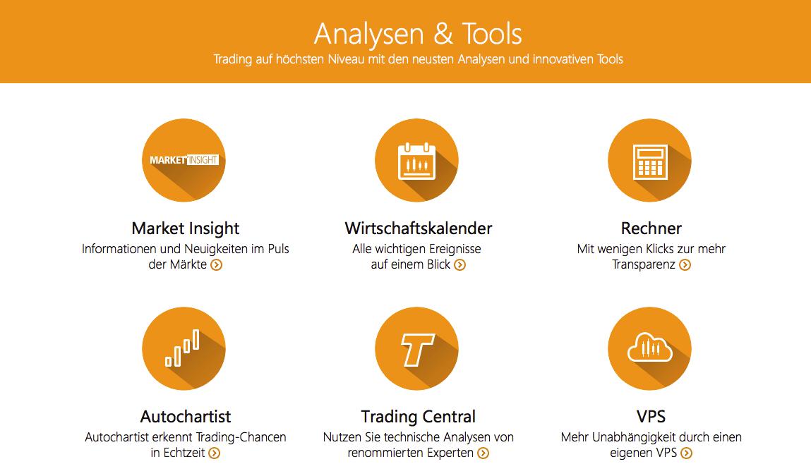 GKFX bietet Marktdaten und hilfreiche Analyse-Tools