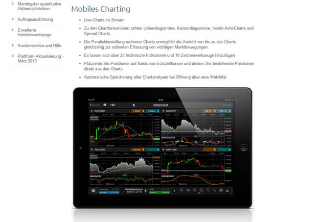 CMC-Markets mobil nutzbar