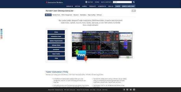 Die Handelsplattform von Interactive Brokers in unseren Erfahrungen