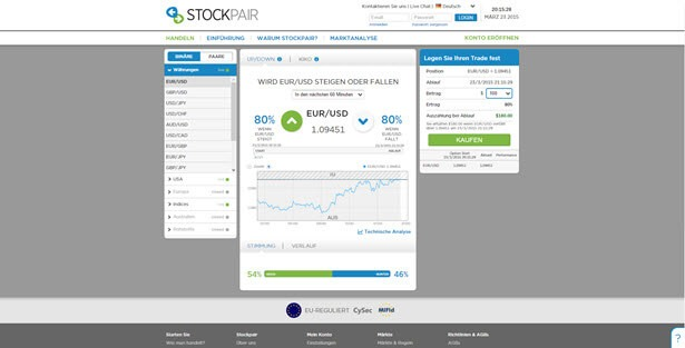 Die Handelsplattform bei Stockpair