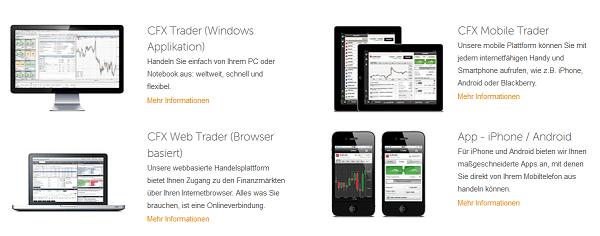 CFX Broker CFD Plattformen
