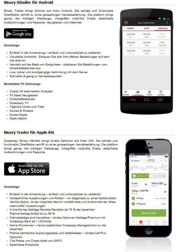 Dukascopy Binäre Optionen Erfahrung Mobil
