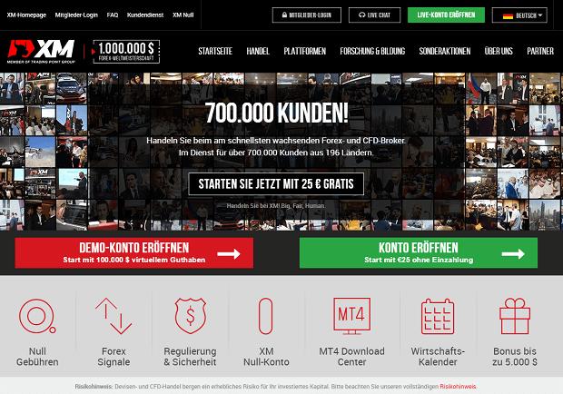 XM.com Homepage