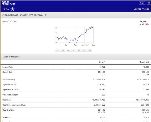 Börsen-App Frankfurt