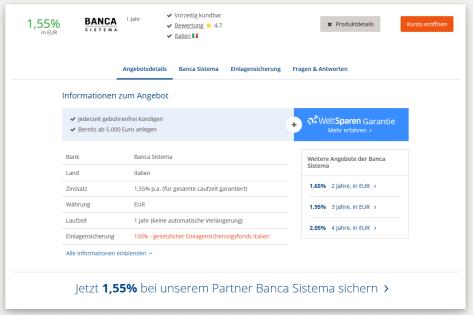 Konditionen bei der Banca Sistema im Überblick