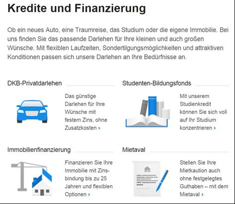 Die Finanzprodukte der DKB