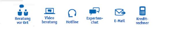 Kontaktmöglichkeiten bei EasyCredit