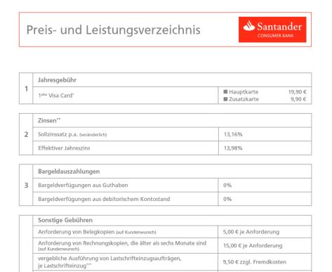 Das Preis- und Leistungsverzeichnis der 1plus Card