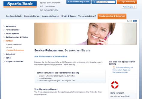Die Kontaktmöglichkeiten bei der Sparda-Bank München