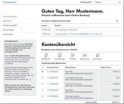 Das Online-Konto bei der Volkswagen Bank