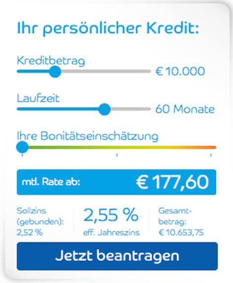 Mit dem Kreditrechner die voraussichtliche Rate ausrechnen