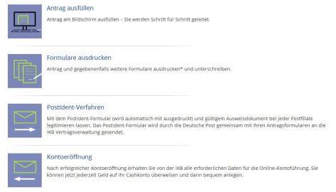Antrag IKB Deutsche Industriebank Festgeld online