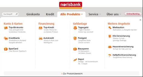 Das Produktangebot der norisbank