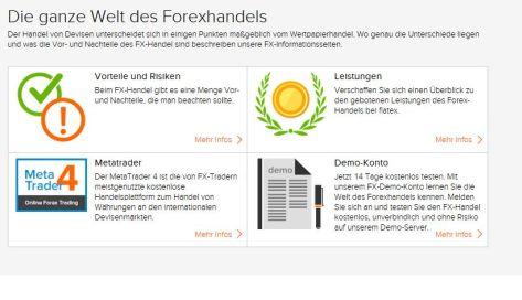 Vollintegrierter Forex-Handel bei flatex