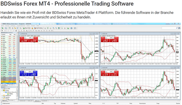 The Metatrader 4 forex trading platform combines a rich user interface with a highly customizable trading environment. It offers advanced trading capabilities and the .