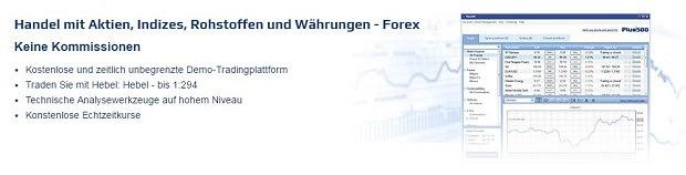 Forex broker mit paypal