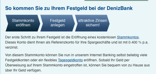 Festgeld Denizbank