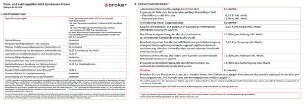 s Broker Konditionen, Aktiendepot Kosten