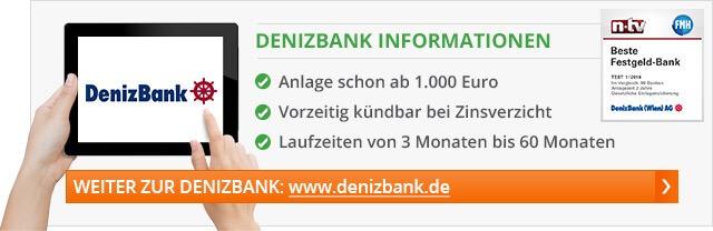 Denizbank Festgeld Test