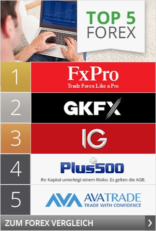 Forex Top5