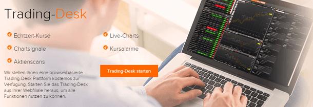 Börsenzyklus Konjunktur Trading