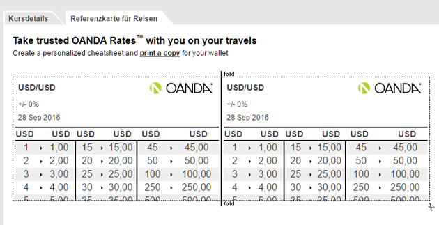 OANDA Referenzkarte für Reisen