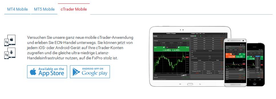 fxPro cTrader in der mobilen Ausführung