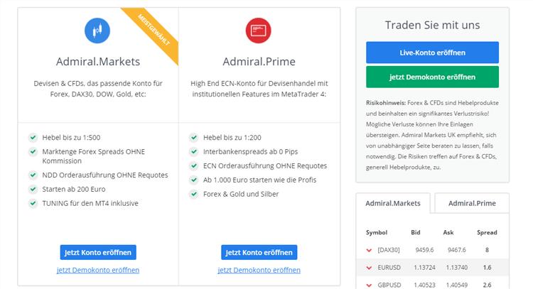 admiral markets sicherheit