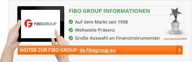 FIBO Group Rückblick Börse 2016