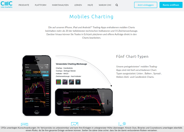 CMC Markets Mobiles Charting