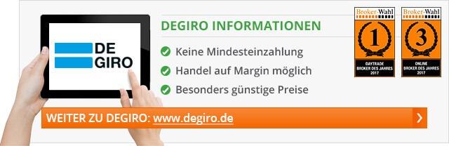DEGIRO CFD Trading