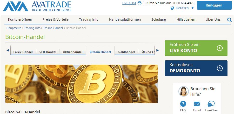 AvaTrade Bitcoin CFD
