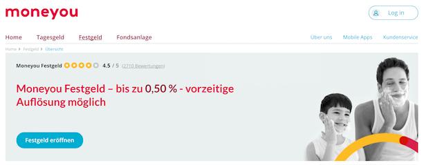 moneyou Festgeld-Anlage
