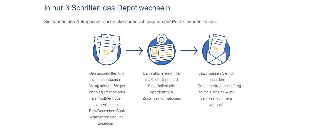 maxblue depotwechsel anleitung