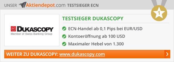 Online ECN Broker Vergleich