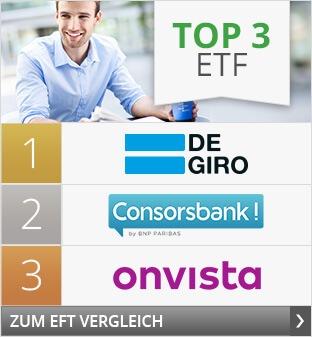 Zum ETF-Anbieter Vergleich