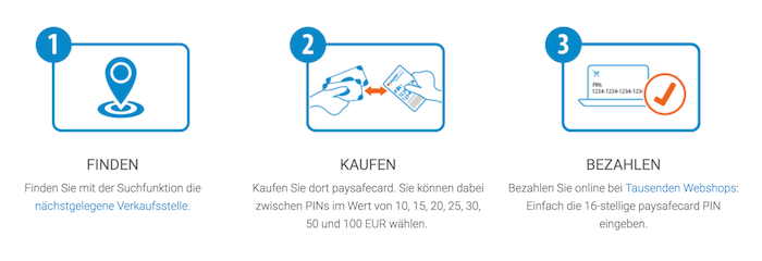 Paysafecard Funktionsweise
