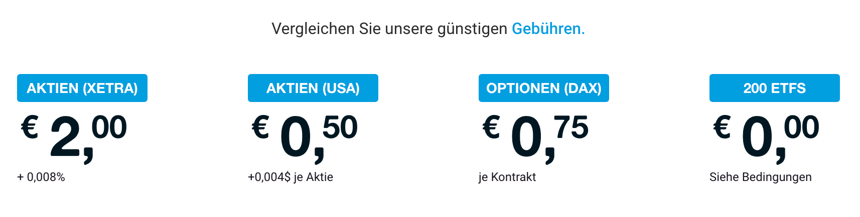Preços DEGIRO