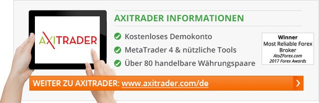 AxiTrader Spreads