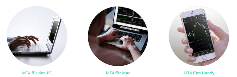 MT4 für Ihre mobilen Endgeräte