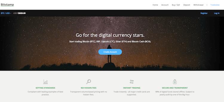 Bitstamp Webseite