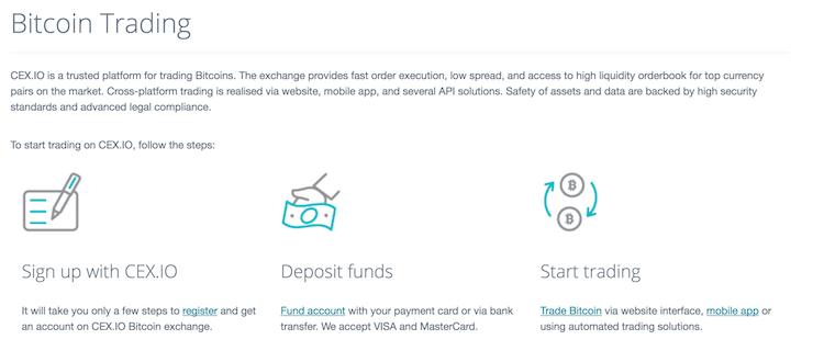 CEX.io Bitcoins traden