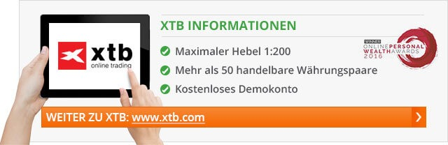 Forex Broker in Deutschland