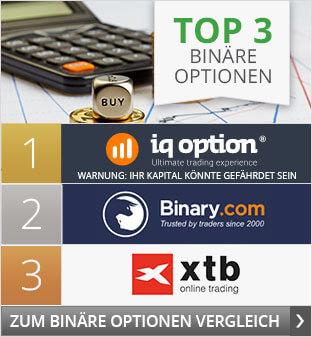 Top 3 Binaere Optionen Anbieter